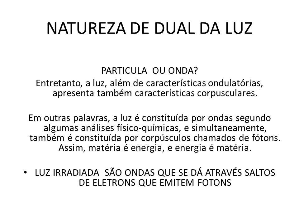NATUREZA DE DUAL DA LUZ PARTICULA OU ONDA
