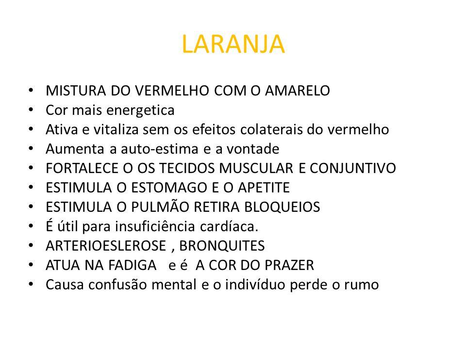 LARANJA MISTURA DO VERMELHO COM O AMARELO Cor mais energetica