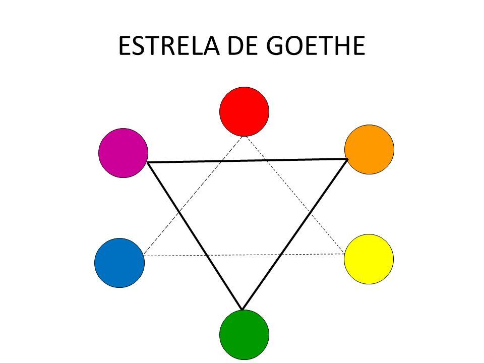 ESTRELA DE GOETHE