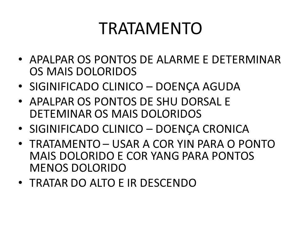 TRATAMENTO APALPAR OS PONTOS DE ALARME E DETERMINAR OS MAIS DOLORIDOS