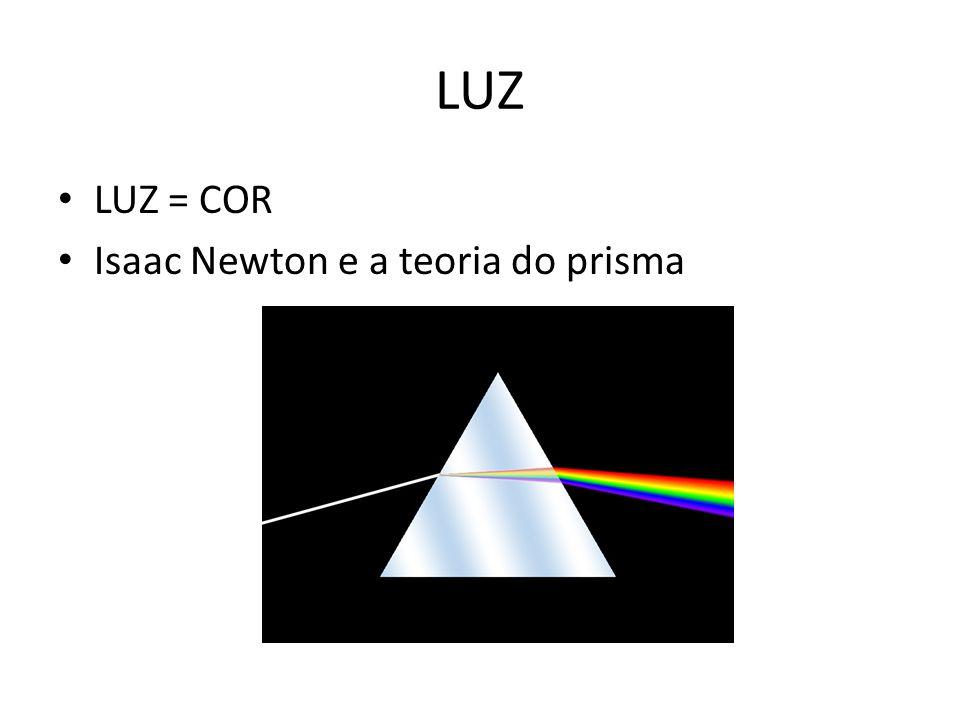 LUZ LUZ = COR Isaac Newton e a teoria do prisma