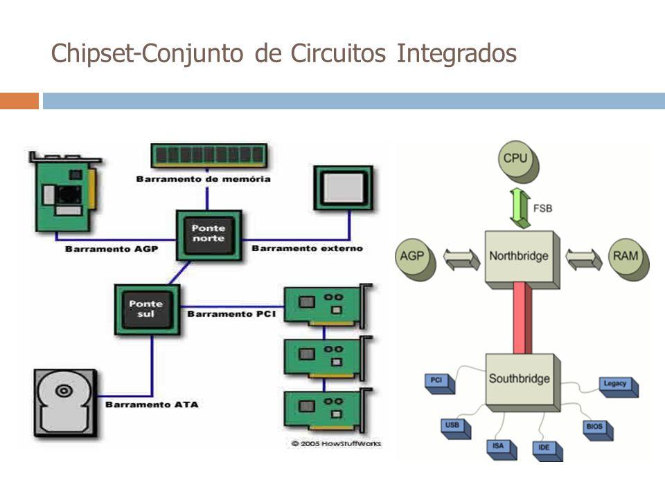 Chipset-Conjunto de Circuitos Integrados