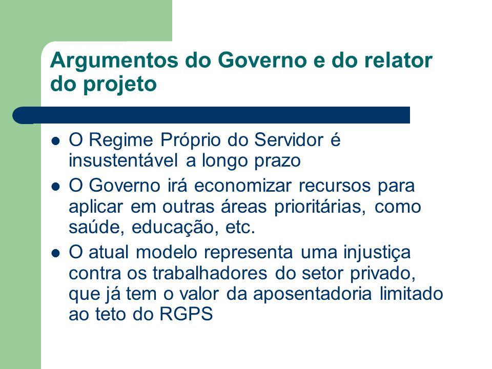Argumentos do Governo e do relator do projeto