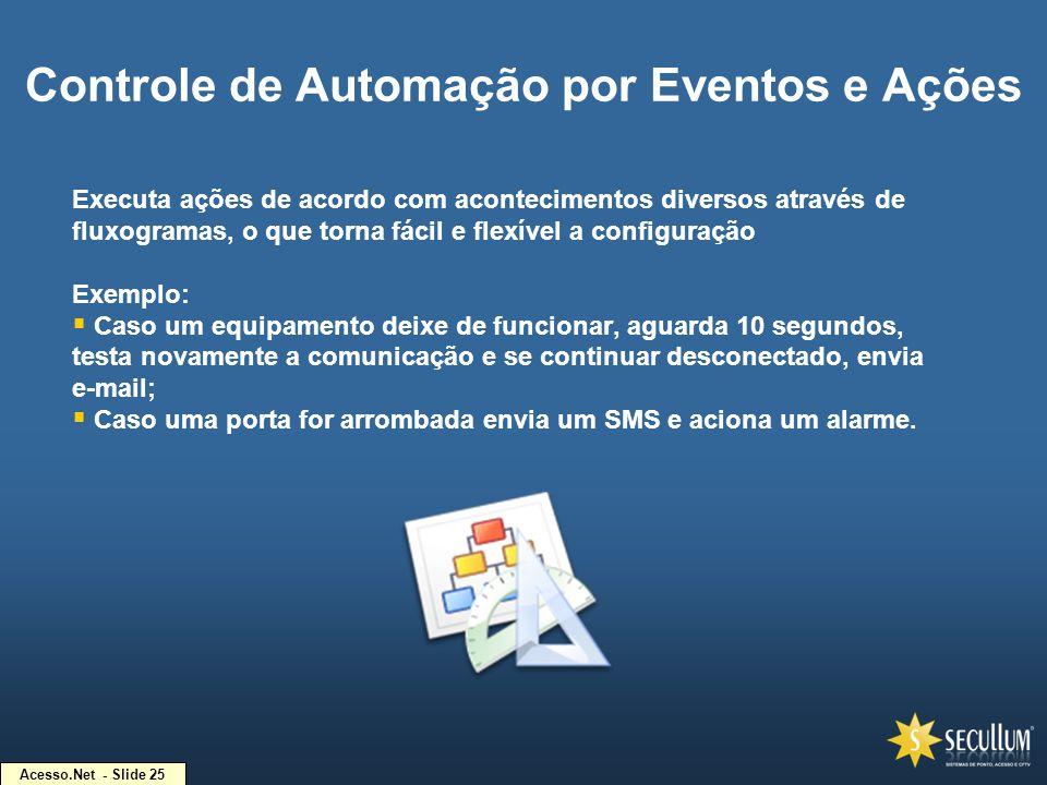 Controle de Automação por Eventos e Ações