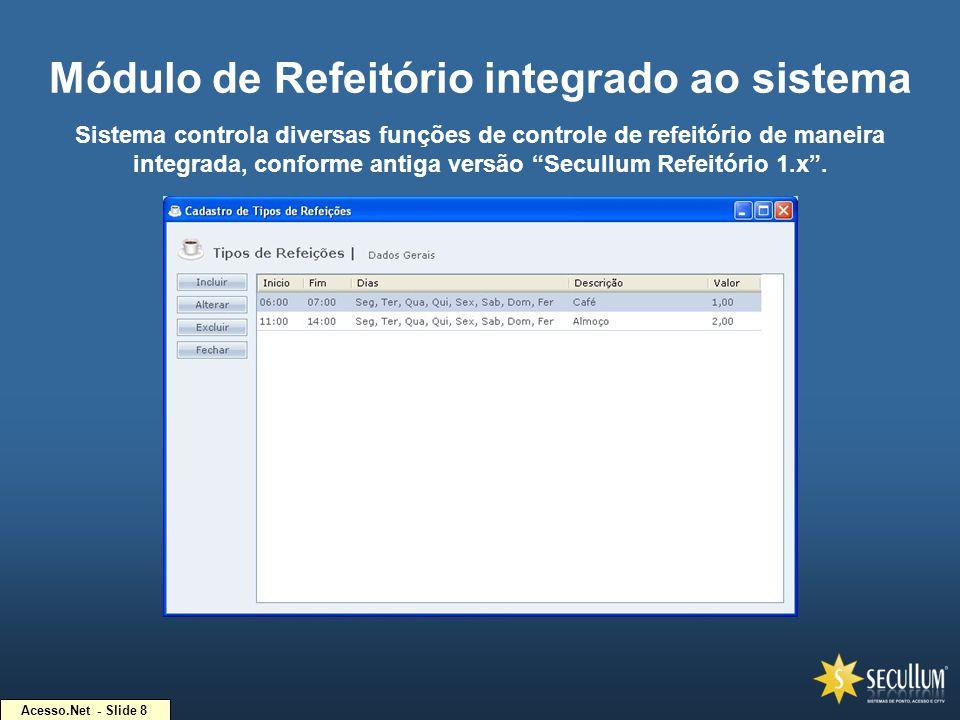Módulo de Refeitório integrado ao sistema