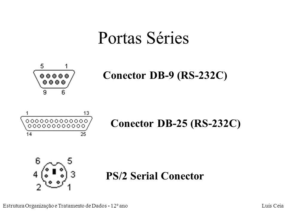 Portas Séries Conector DB-9 (RS-232C) Conector DB-25 (RS-232C)