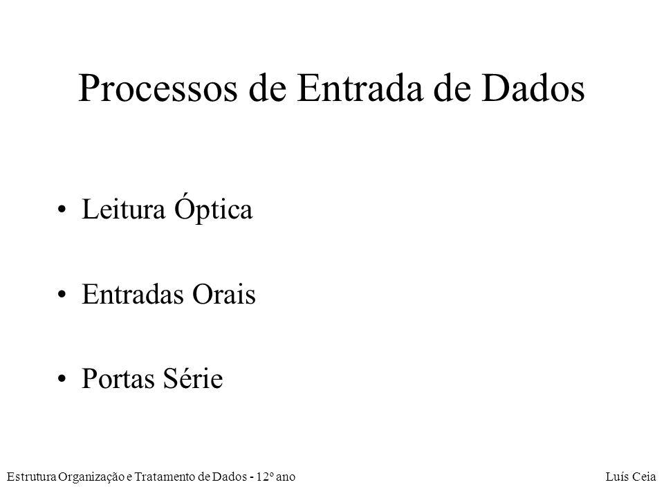 Processos de Entrada de Dados