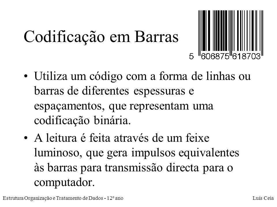 Codificação em Barras