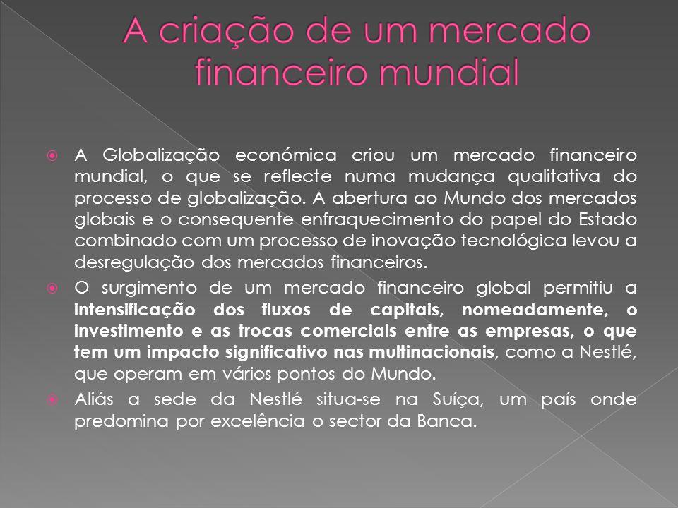 A criação de um mercado financeiro mundial