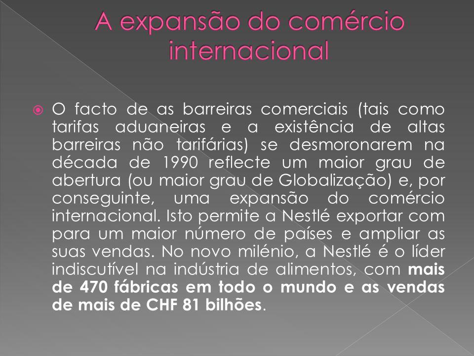 A expansão do comércio internacional