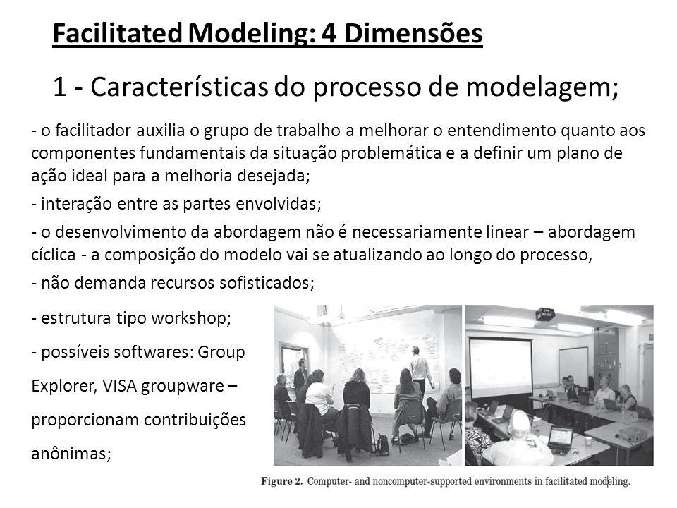 Facilitated Modeling: 4 Dimensões 1 - Características do processo de modelagem;