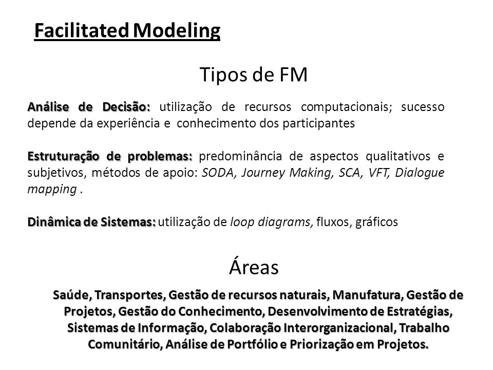 Facilitated Modeling Tipos de FM Áreas