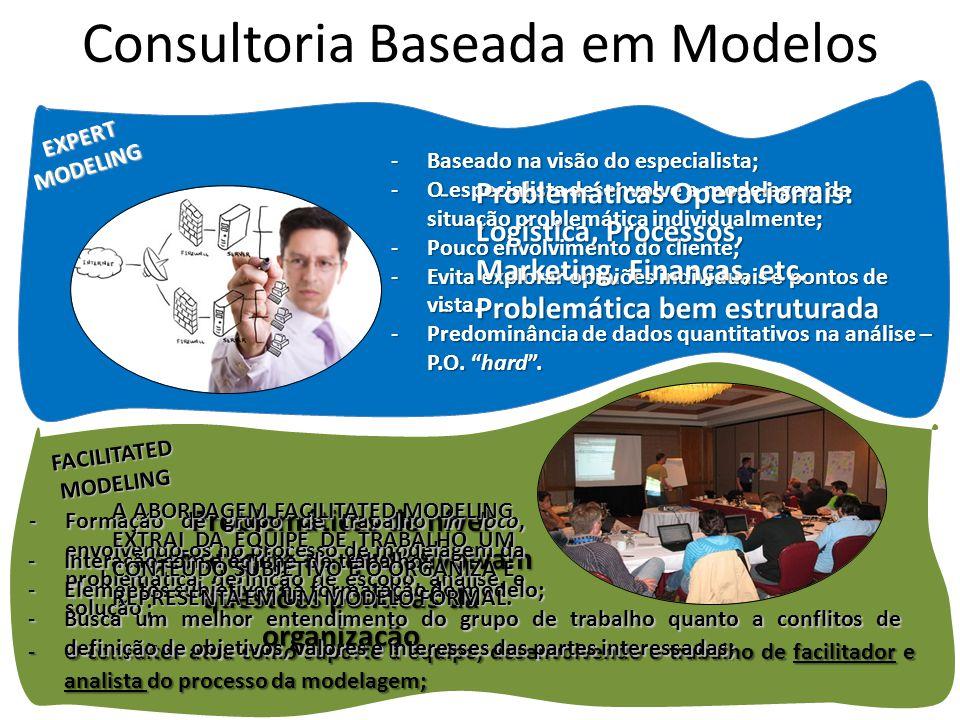 Consultoria Baseada em Modelos