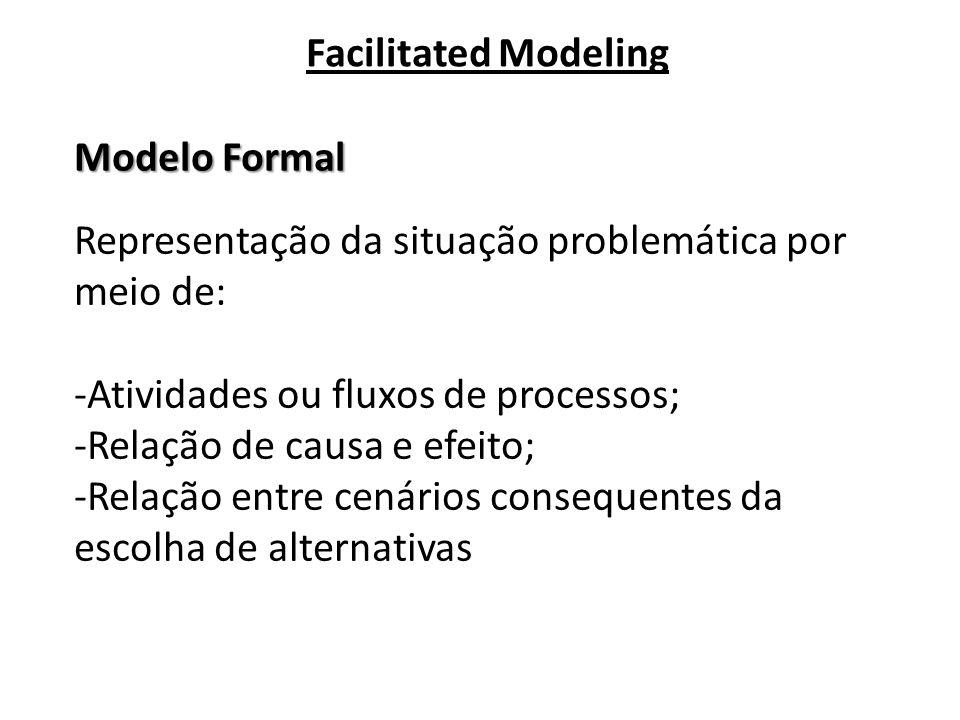 Facilitated Modeling Modelo Formal. Representação da situação problemática por meio de: Atividades ou fluxos de processos;