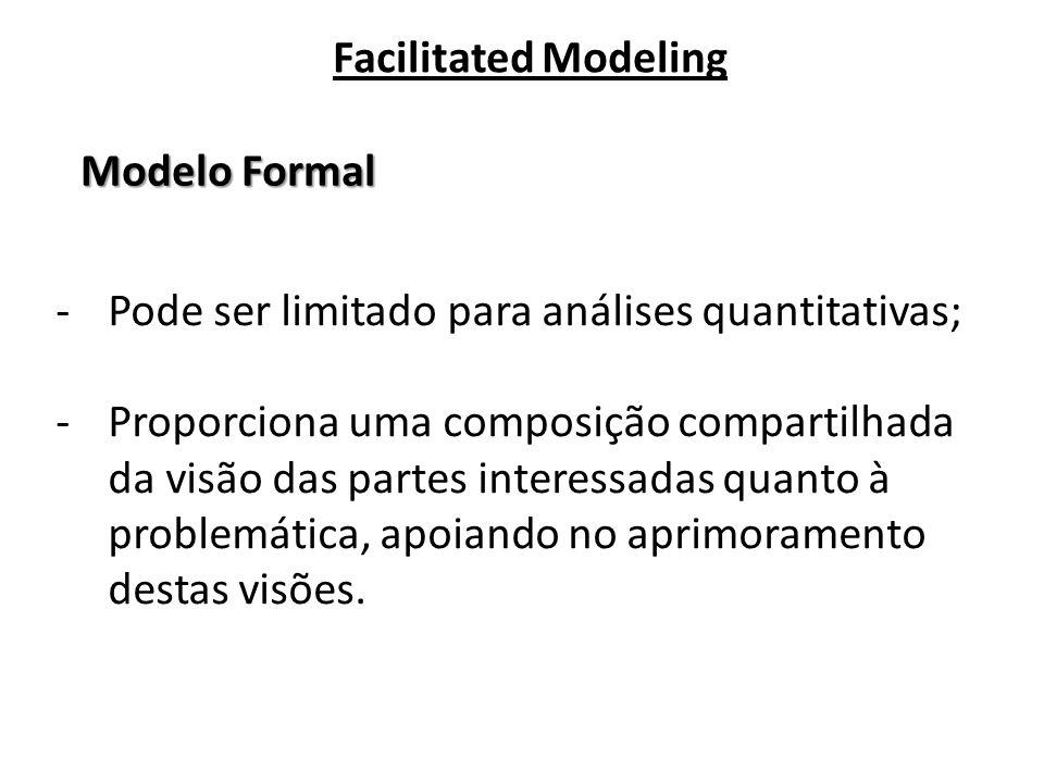 Facilitated Modeling Modelo Formal. Pode ser limitado para análises quantitativas;