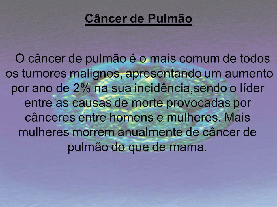 O câncer de pulmão é o mais comum de todos