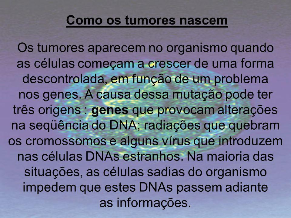 Os tumores aparecem no organismo quando