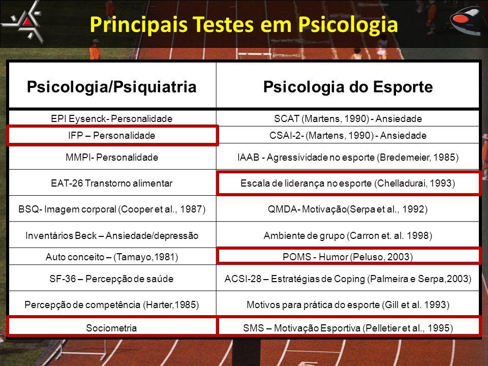 Principais Testes em Psicologia Psicologia/Psiquiatria