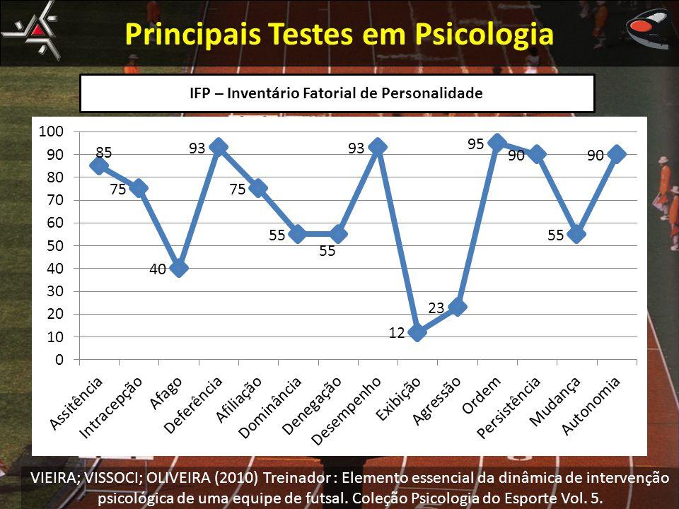 Principais Testes em Psicologia