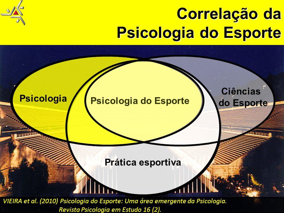 Correlação da Psicologia do Esporte