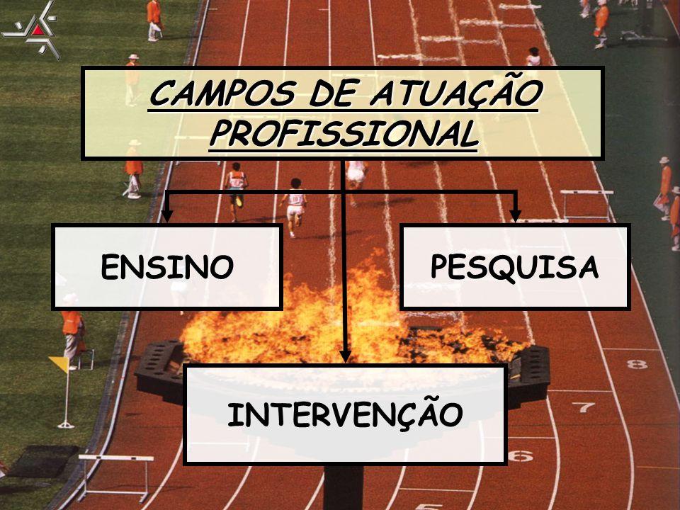 CAMPOS DE ATUAÇÃO PROFISSIONAL