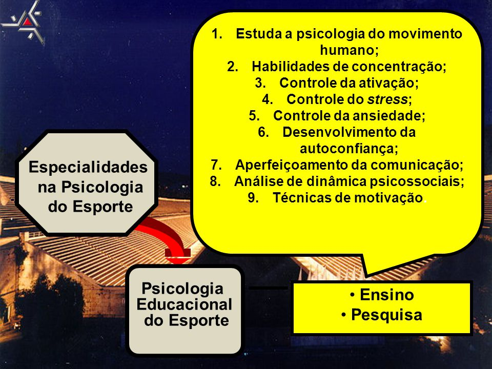 Especialidades na Psicologia do Esporte Psicologia Ensino Educacional