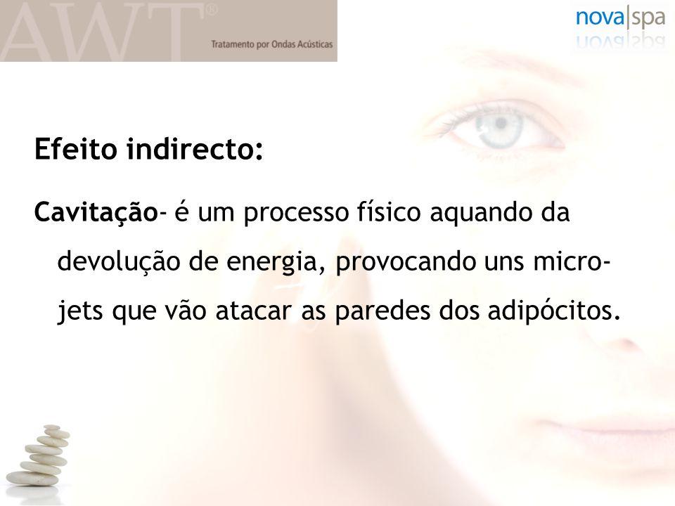 Efeito indirecto: