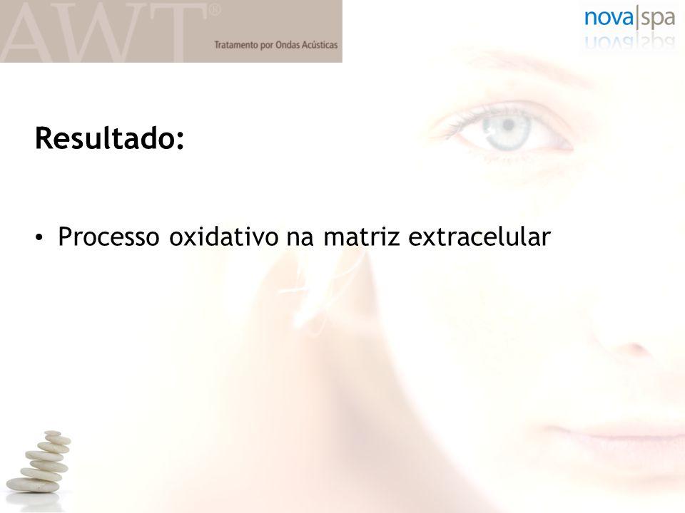 Resultado: Processo oxidativo na matriz extracelular