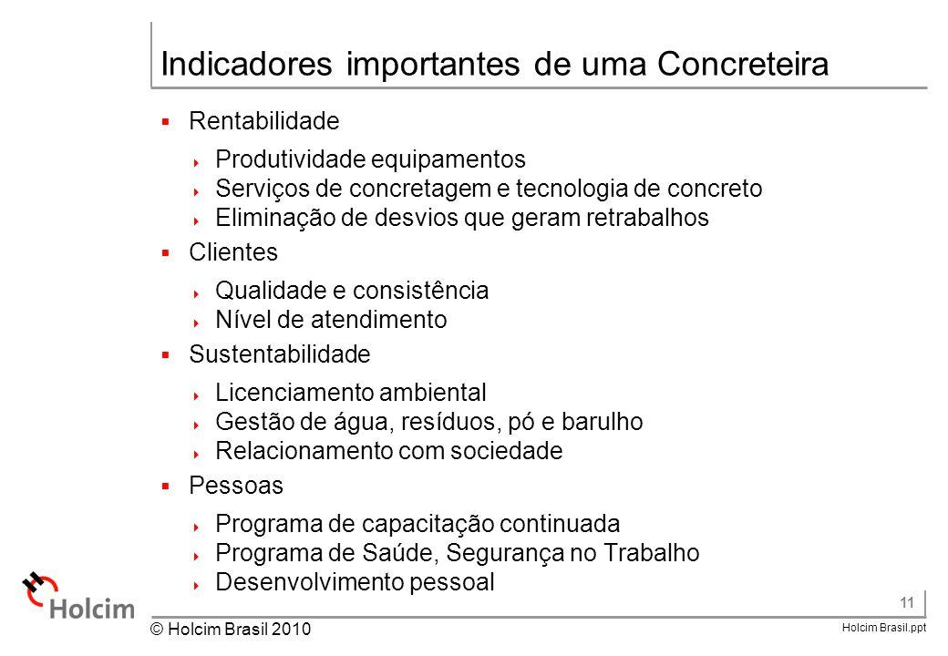 Indicadores importantes de uma Concreteira