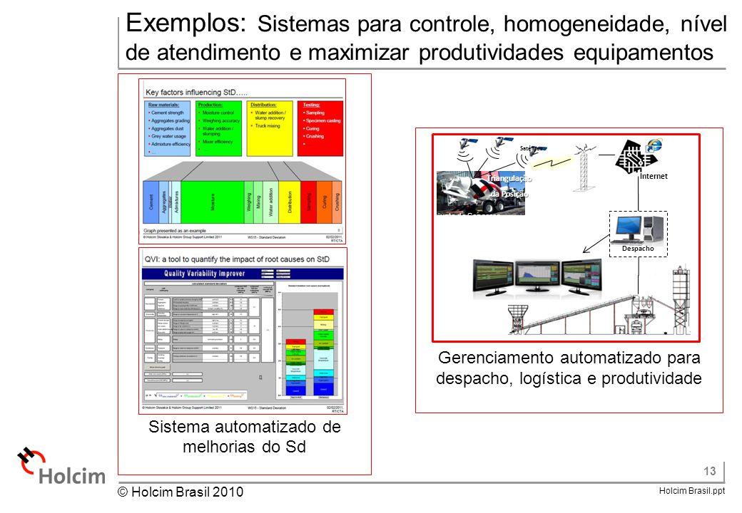 Exemplos: Sistemas para controle, homogeneidade, nível de atendimento e maximizar produtividades equipamentos