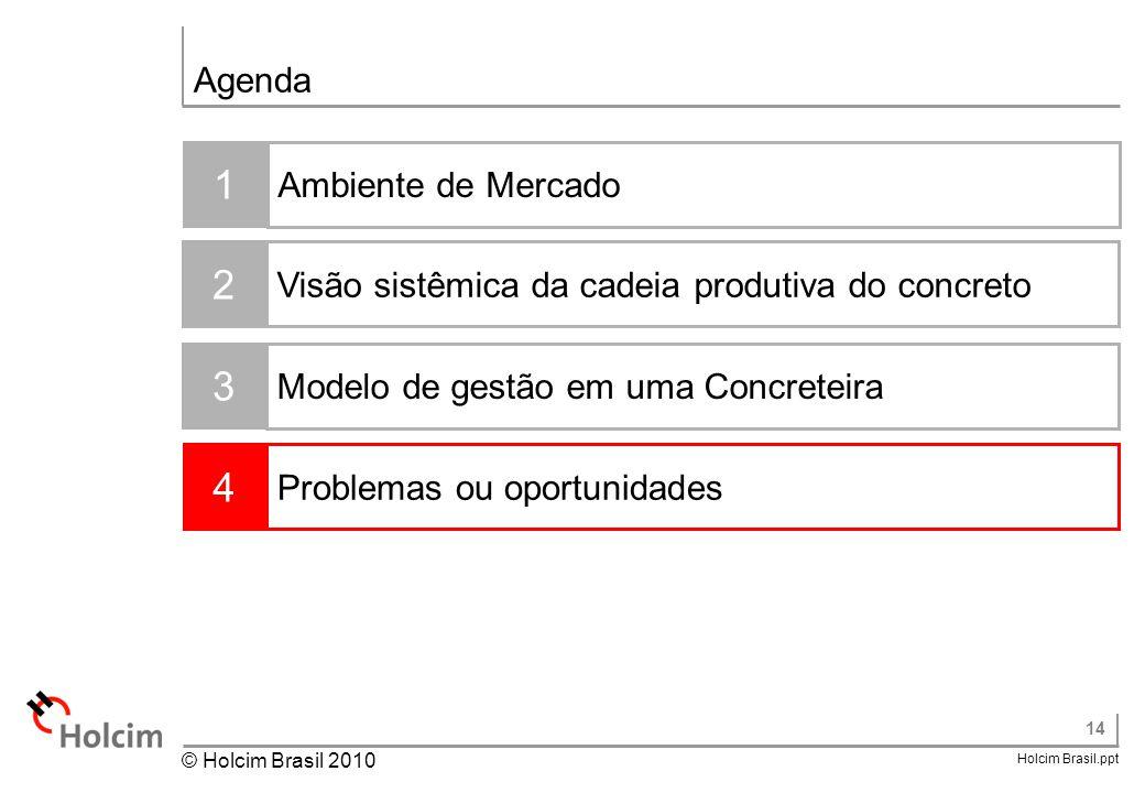 1 2 3 4 Agenda Ambiente de Mercado