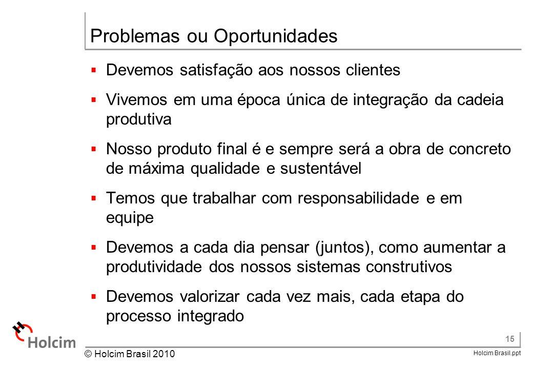Problemas ou Oportunidades