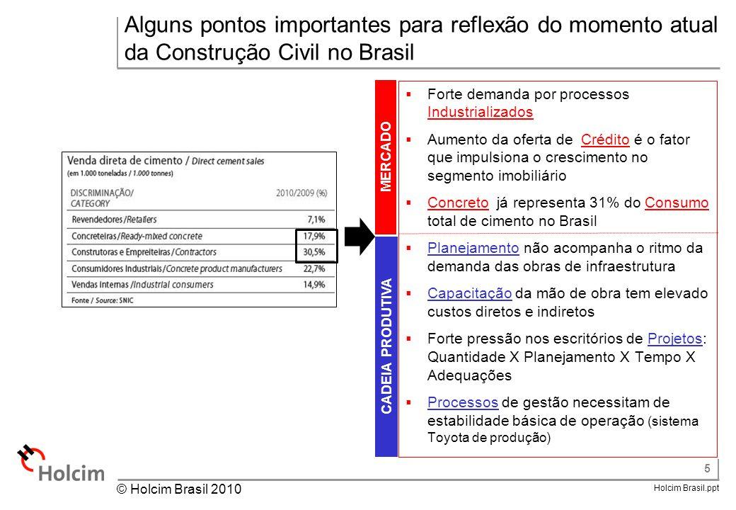 Alguns pontos importantes para reflexão do momento atual da Construção Civil no Brasil