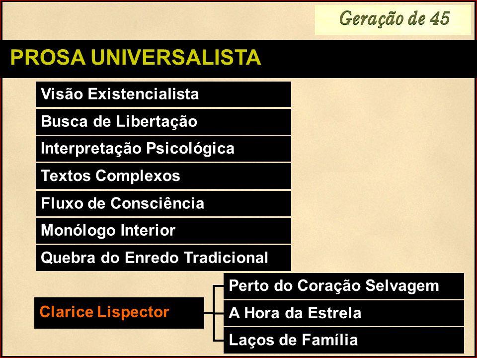 Geração de 45 PROSA UNIVERSALISTA Visão Existencialista