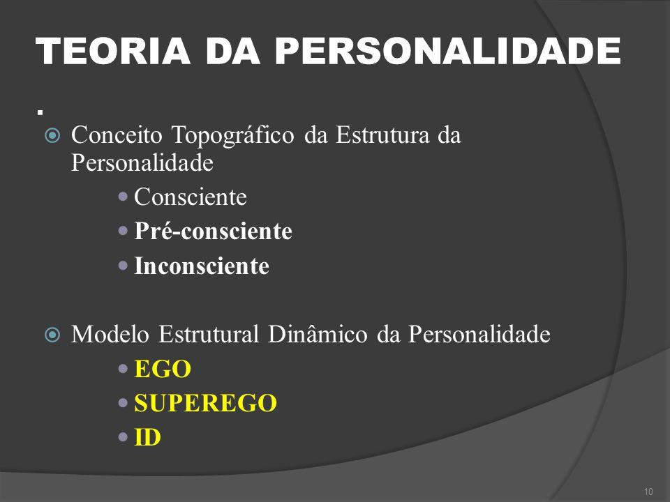TEORIA DA PERSONALIDADE .