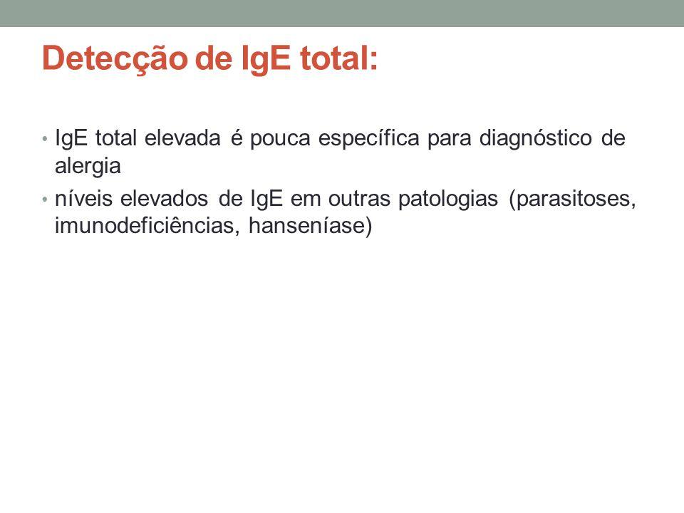 Detecção de IgE total: IgE total elevada é pouca específica para diagnóstico de alergia.