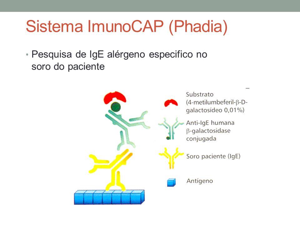 Sistema ImunoCAP (Phadia)