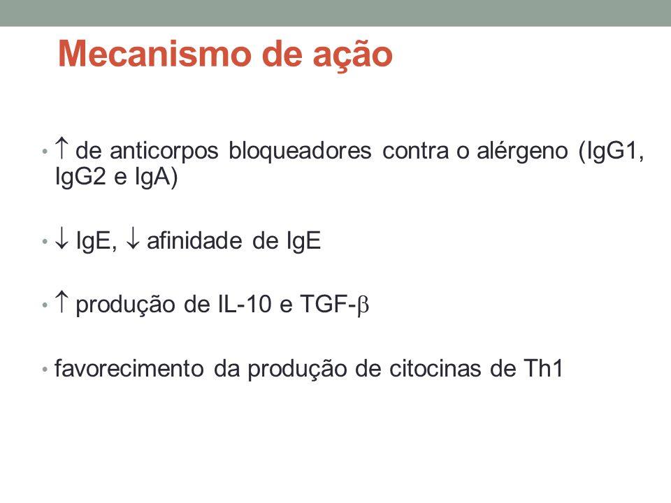 Mecanismo de ação  de anticorpos bloqueadores contra o alérgeno (IgG1, IgG2 e IgA)  IgE,  afinidade de IgE.