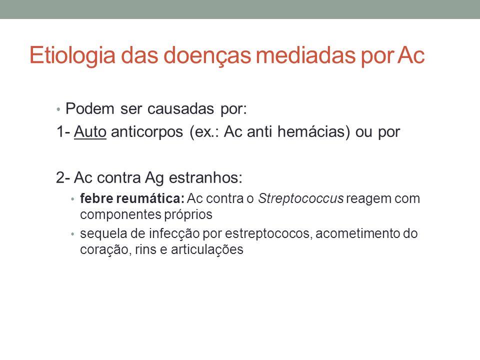Etiologia das doenças mediadas por Ac