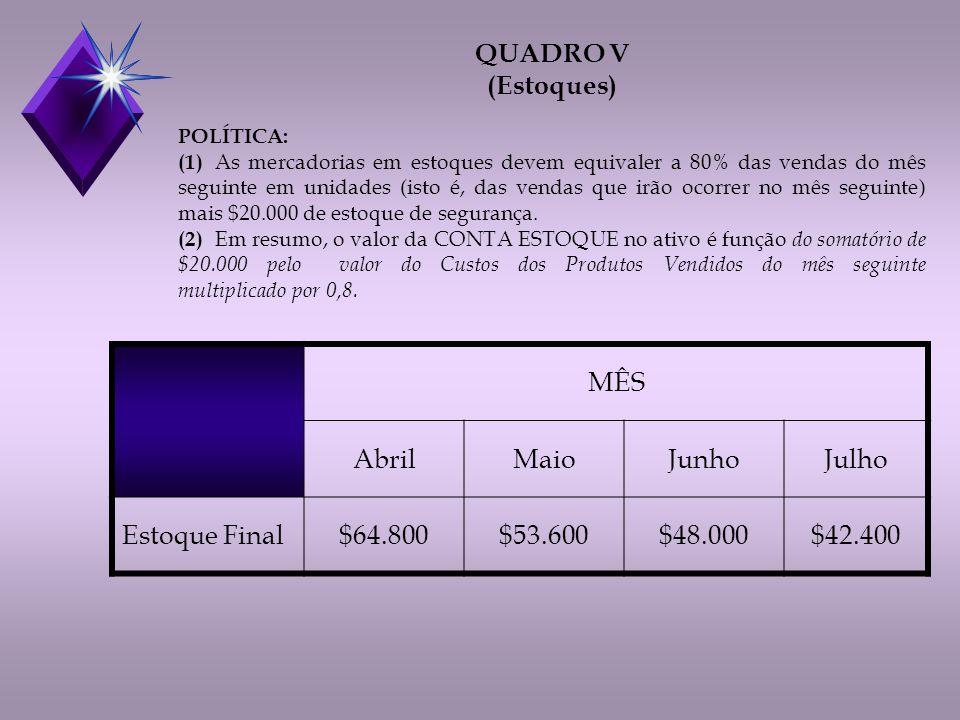 QUADRO V (Estoques) MÊS Abril Maio Junho Julho Estoque Final $64.800