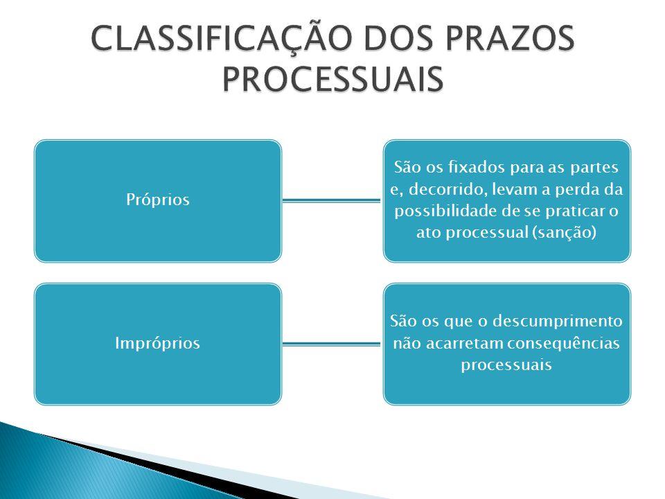 CLASSIFICAÇÃO DOS PRAZOS PROCESSUAIS