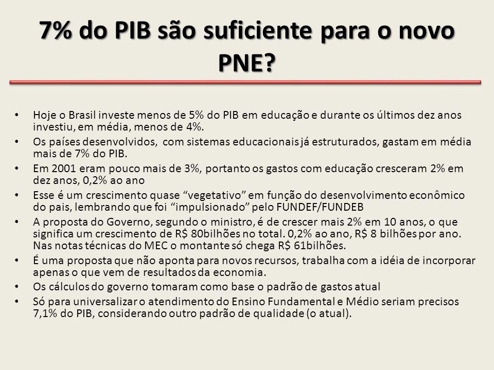 7% do PIB são suficiente para o novo PNE