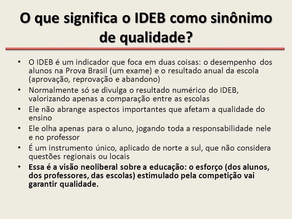 O que significa o IDEB como sinônimo de qualidade