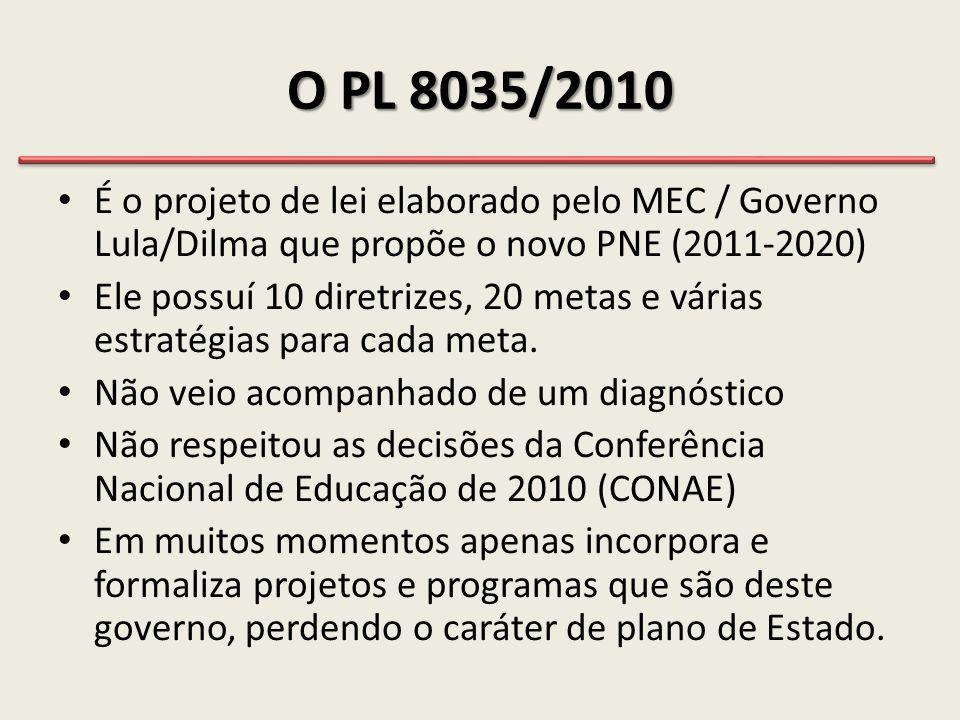 O PL 8035/2010 É o projeto de lei elaborado pelo MEC / Governo Lula/Dilma que propõe o novo PNE (2011-2020)