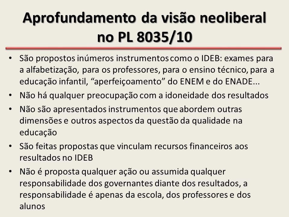 Aprofundamento da visão neoliberal no PL 8035/10