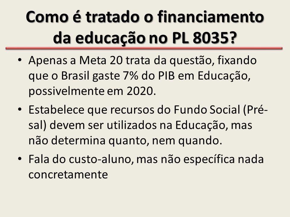 Como é tratado o financiamento da educação no PL 8035