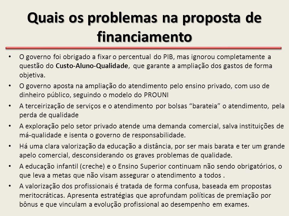 Quais os problemas na proposta de financiamento
