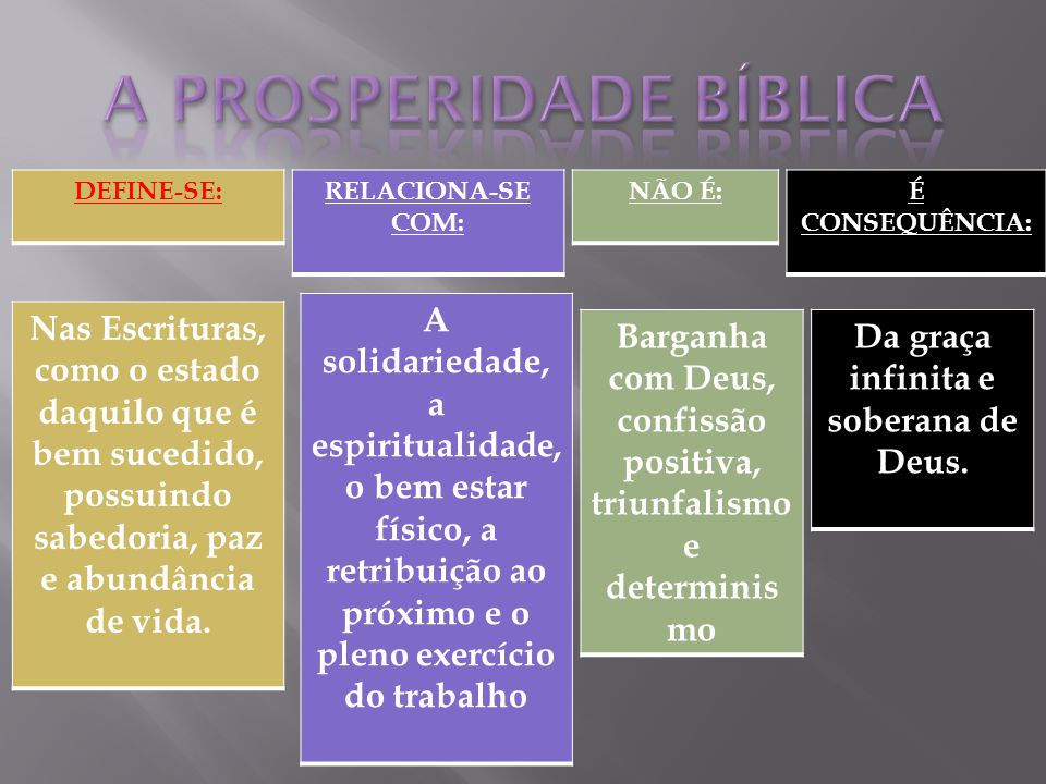 A PROSPERIDADE BÍBLICA