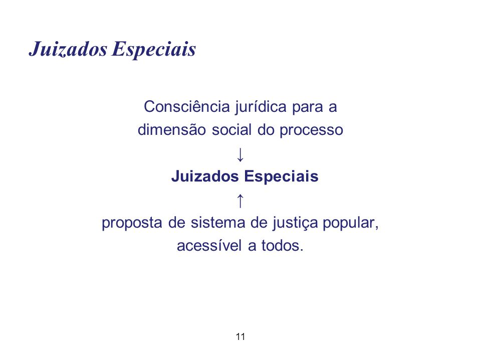 Juizados Especiais Consciência jurídica para a