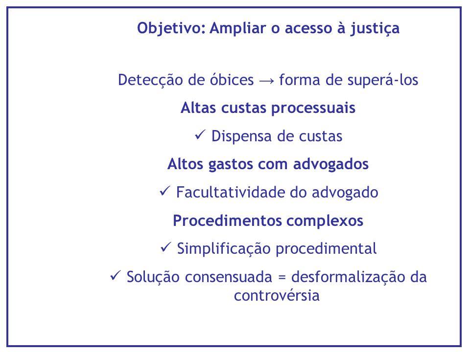 Objetivo: Ampliar o acesso à justiça